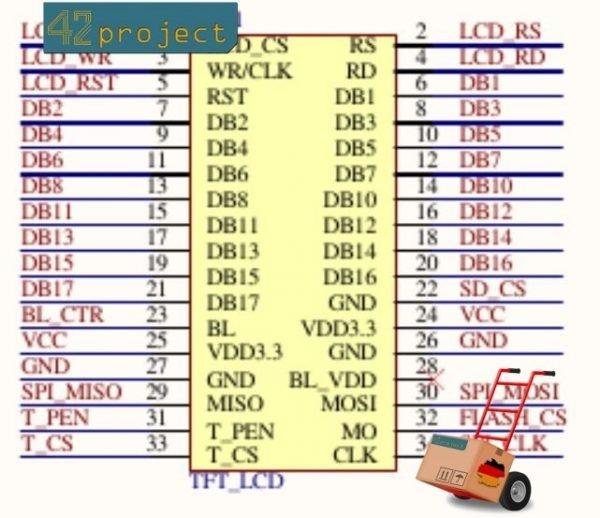 Ili9341 Pinout